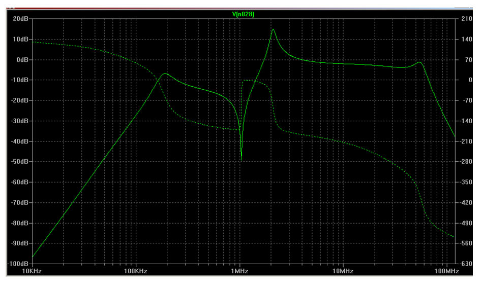 frequency response filter for active- dipole