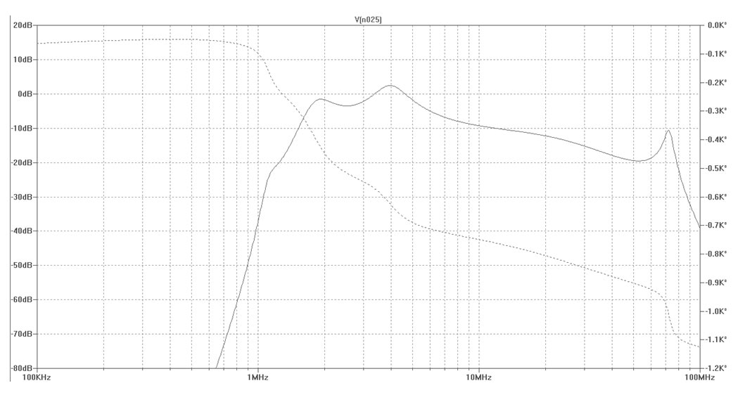 frequency-response-aaa1-antenna