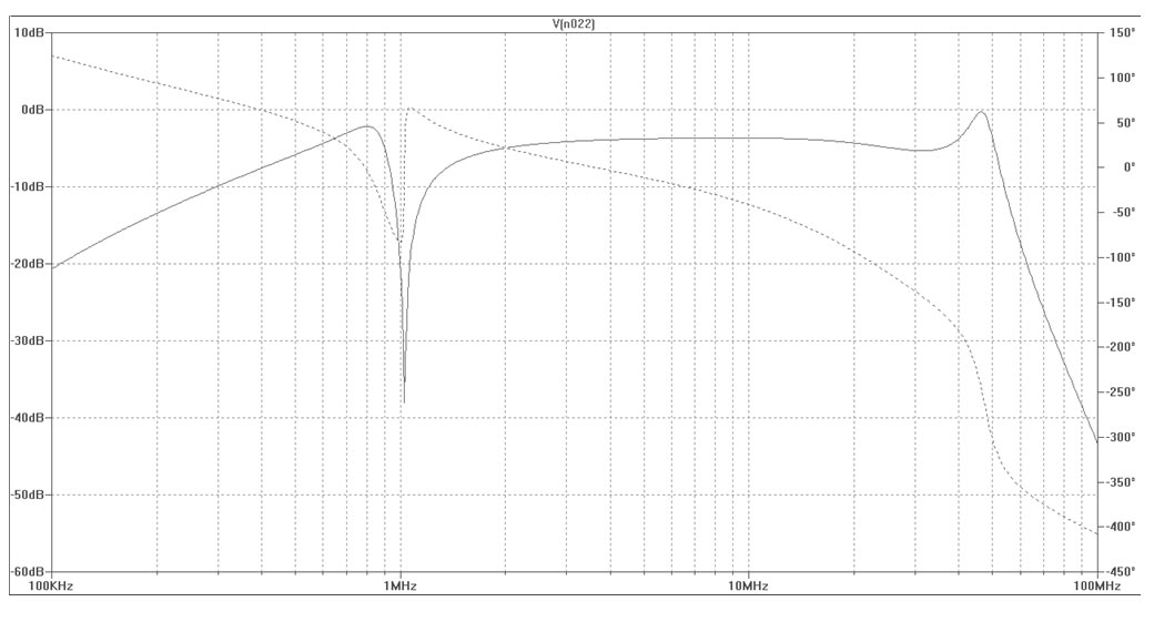 frequency response reject filter aaa1 antenna