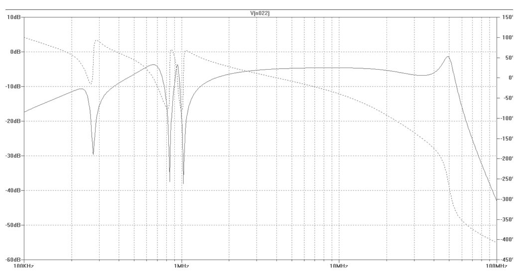 frequency response multiple reject filter aaa1 antenna