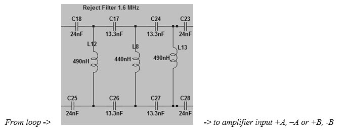 high pass mw filter